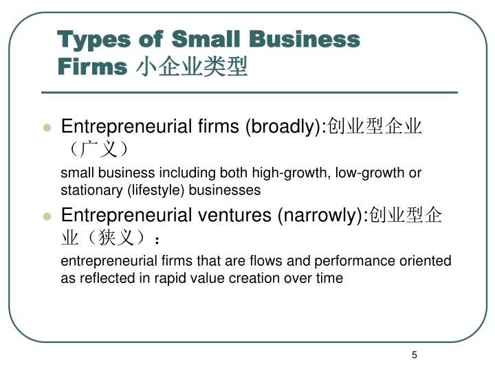 Types of Small Business