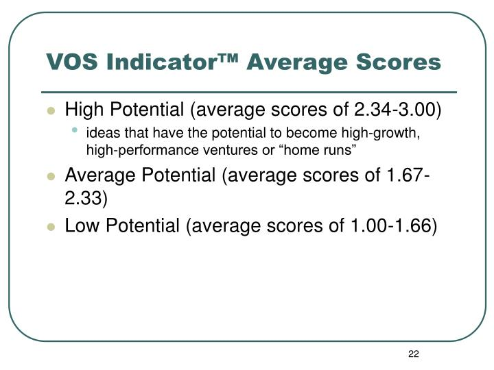 VOS Indicator™ Average Scores