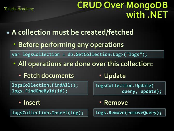 CRUD Over MongoDB