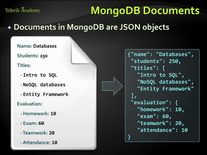 MongoDB Documents