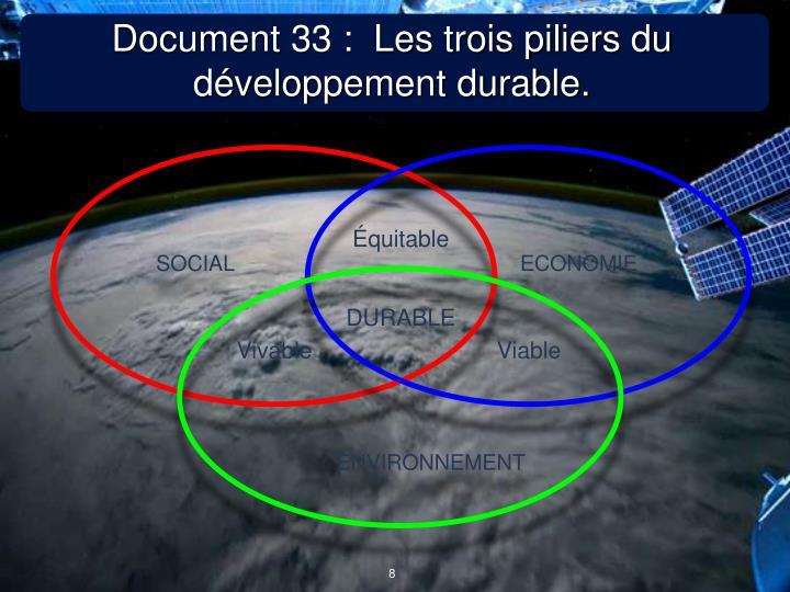 Document 33 :  Les trois piliers du développement durable.
