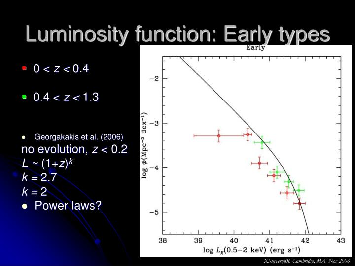Luminosity function: Early types