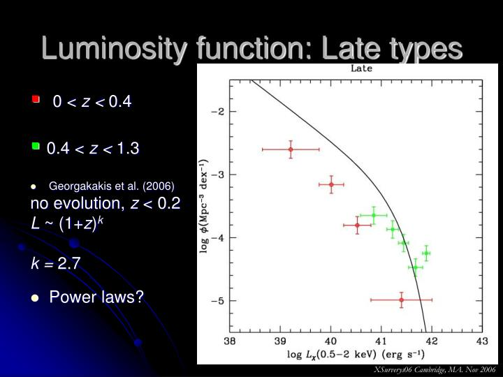 Luminosity function: Late types
