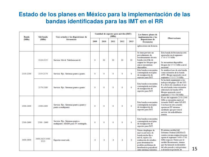 Estado de los planes en México para la implementación de las bandas identificadas para las IMT en el RR