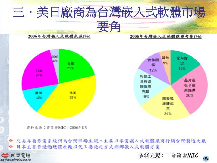 三.美日廠商為台灣嵌入式軟體市場要角
