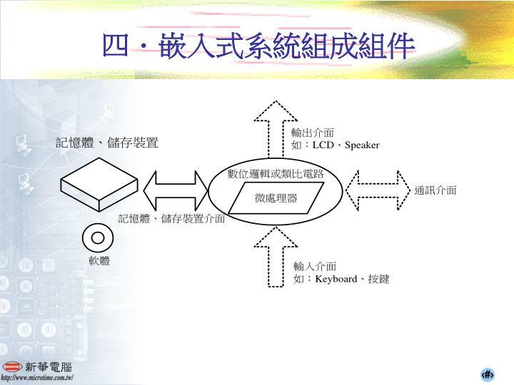 四.嵌入式系統組成組件