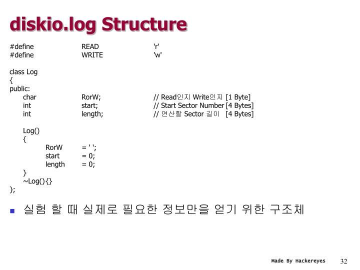 diskio.log Structure
