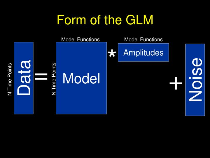 Form of the GLM