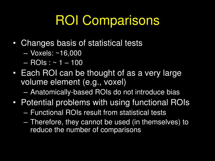 ROI Comparisons