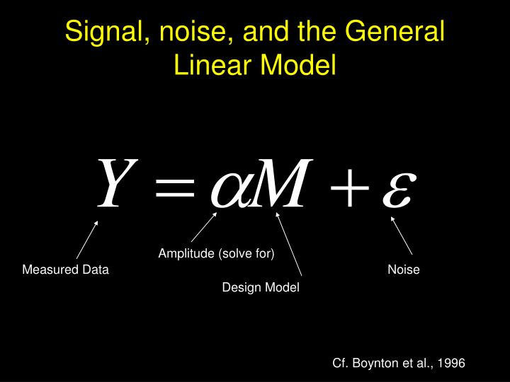 Signal, noise, and the General Linear Model