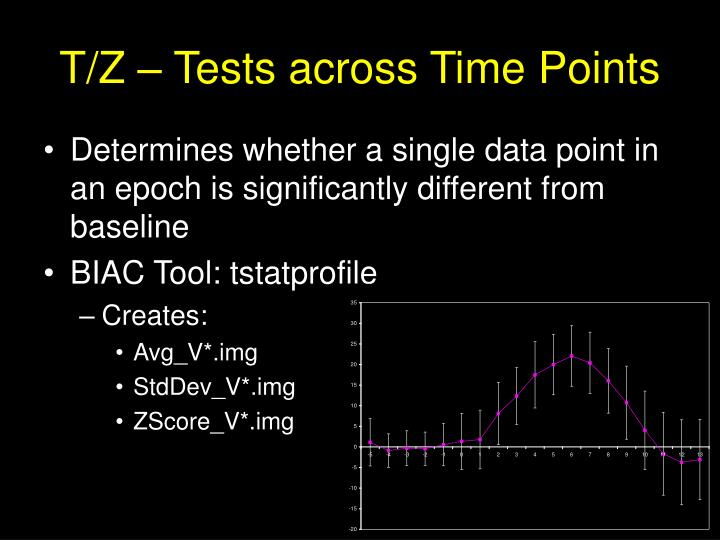T/Z – Tests across Time Points