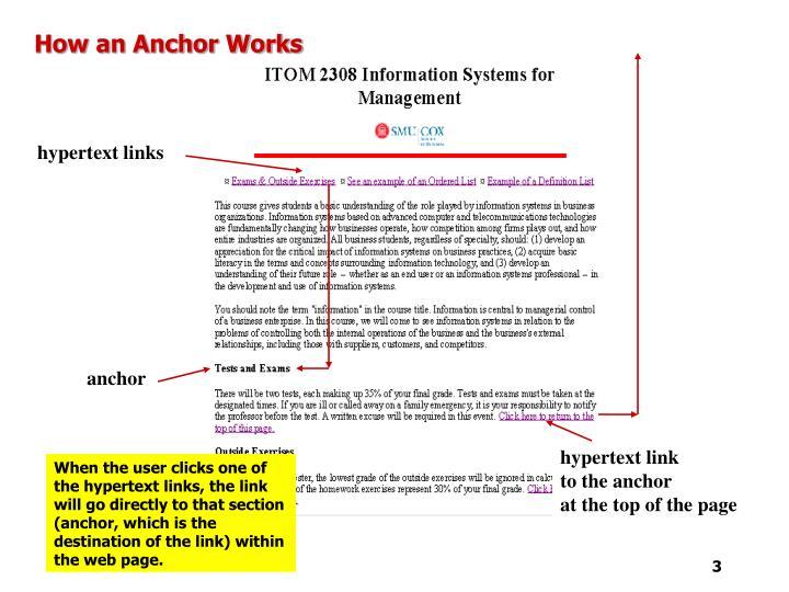 How an Anchor Works