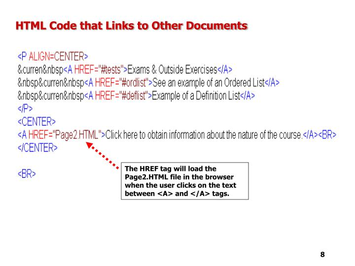 HTML Code that Links to Other Documents