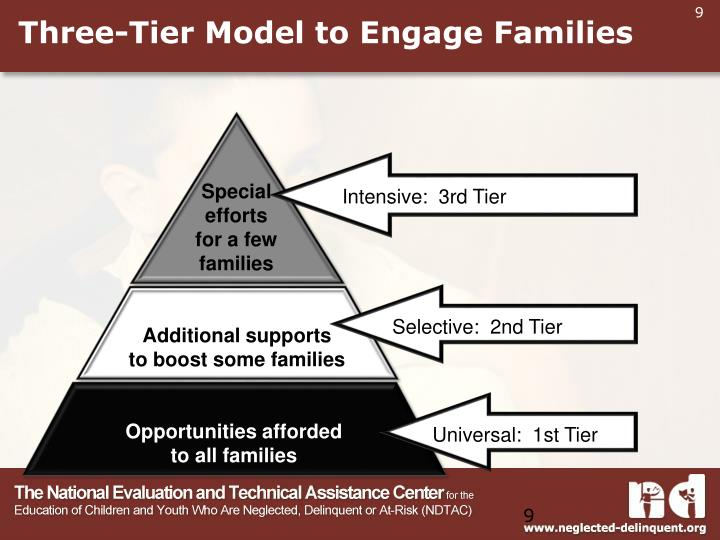 Three-Tier Model to Engage Families