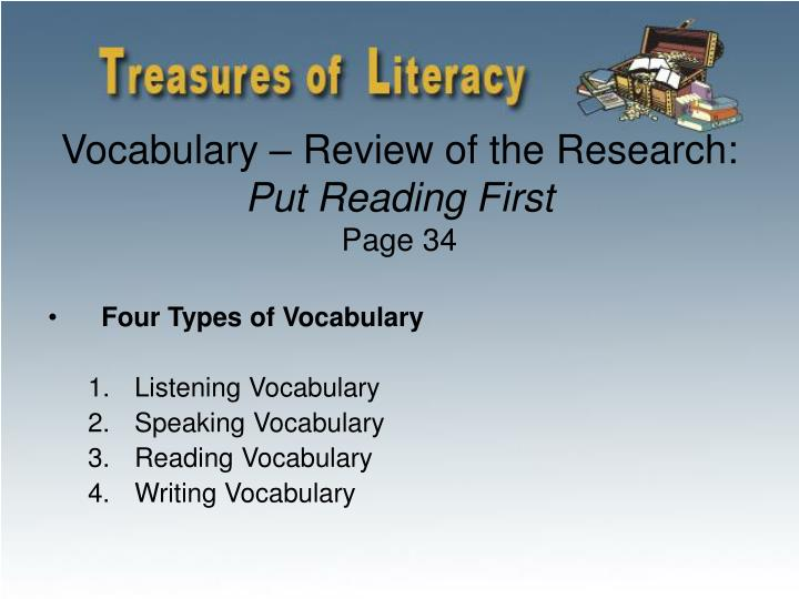 Vocabulary – Review of the Research: