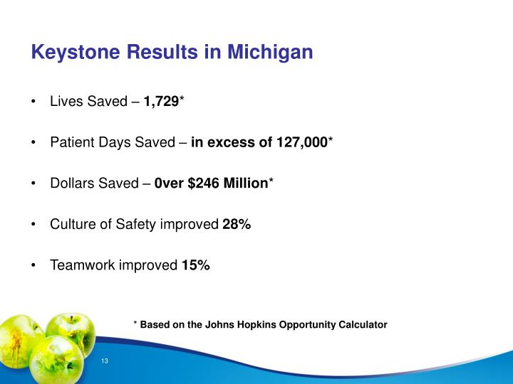 Keystone Results in Michigan