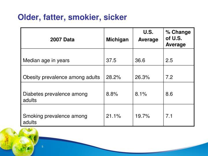 Older, fatter, smokier, sicker
