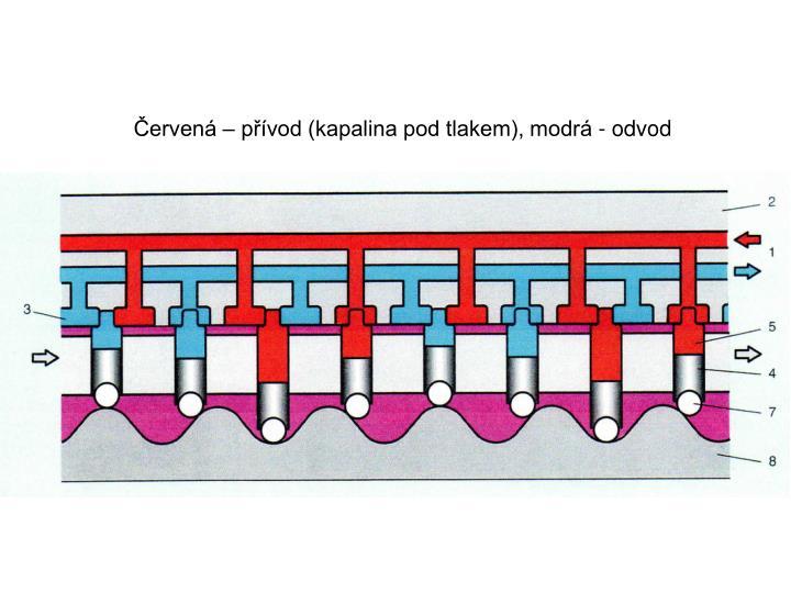 Červená – přívod (kapalina pod tlakem), modrá - odvod