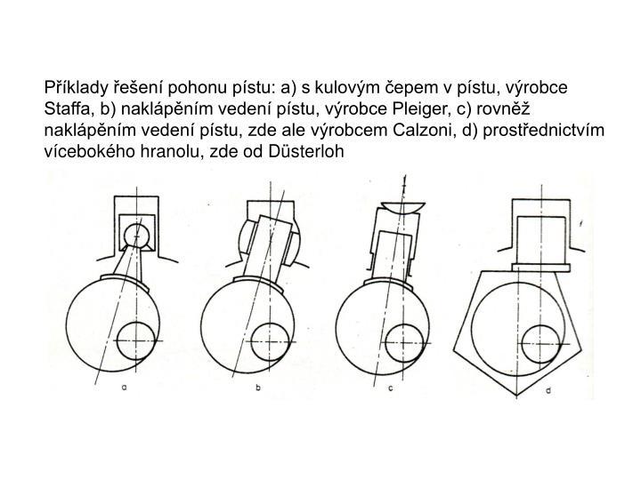 Příklady řešení pohonu pístu: a) skulovým čepem vpístu, výrobce Staffa, b) naklápěním vedení pístu, výrobce Pleiger, c) rovněž naklápěním vedení pístu, zde ale výrobcem Calzoni, d) prostřednictvím vícebokého hranolu, zde od Düsterloh
