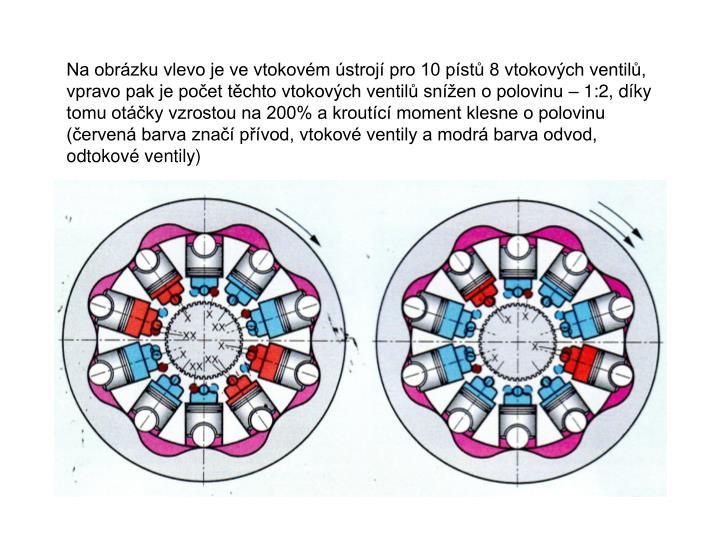 Na obrázku vlevo je ve vtokovém ústrojí pro 10 pístů 8 vtokových ventilů, vpravo pak je počet těchto vtokových ventilů snížen o polovinu – 1:2, díky tomu otáčky vzrostou na 200% a kroutící moment klesne o polovinu (červená barva značí přívod, vtokové ventily a modrá barva odvod, odtokové ventily)