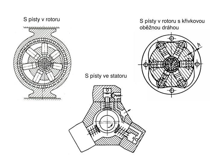 S písty v rotoru