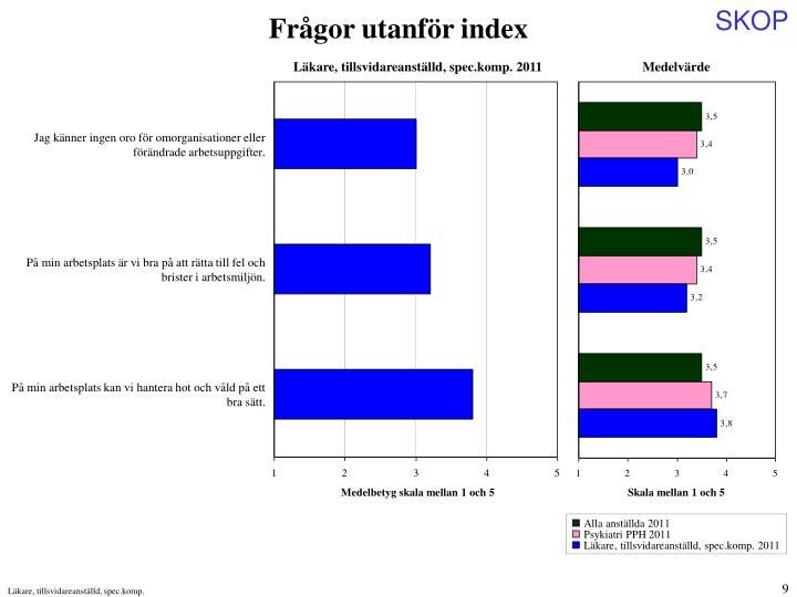 Frågor utanför index
