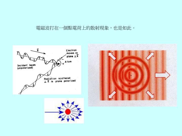 電磁波打在一個點電荷上的散射現象,也是如此。