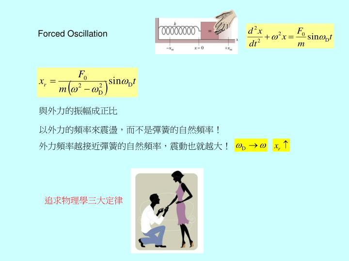 Forced Oscillation