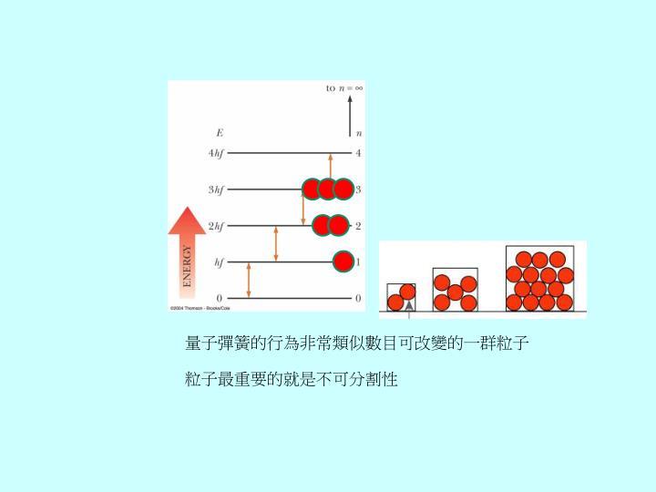 量子彈簧的行為非常類似數目可改變的一群粒子