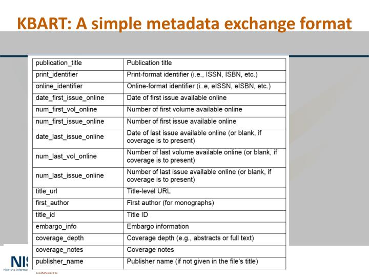KBART: A simple metadata exchange format