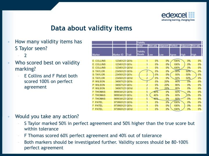 Data about validity items