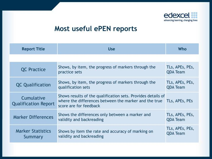 Most useful ePEN reports