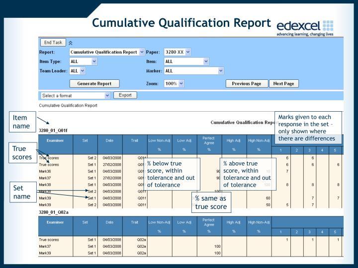 Cumulative Qualification Report