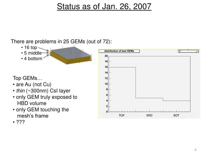 Status as of Jan. 26, 2007