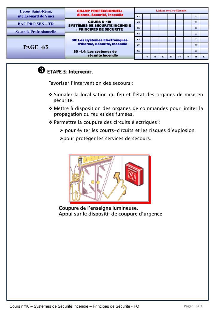ETAPE 3: Intervenir.