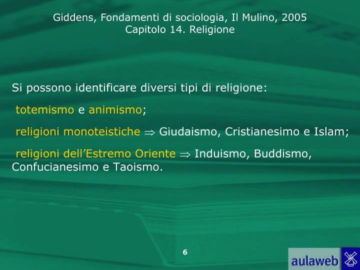 Si possono identificare diversi tipi di religione: