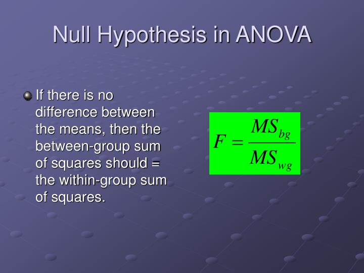 Null Hypothesis in ANOVA