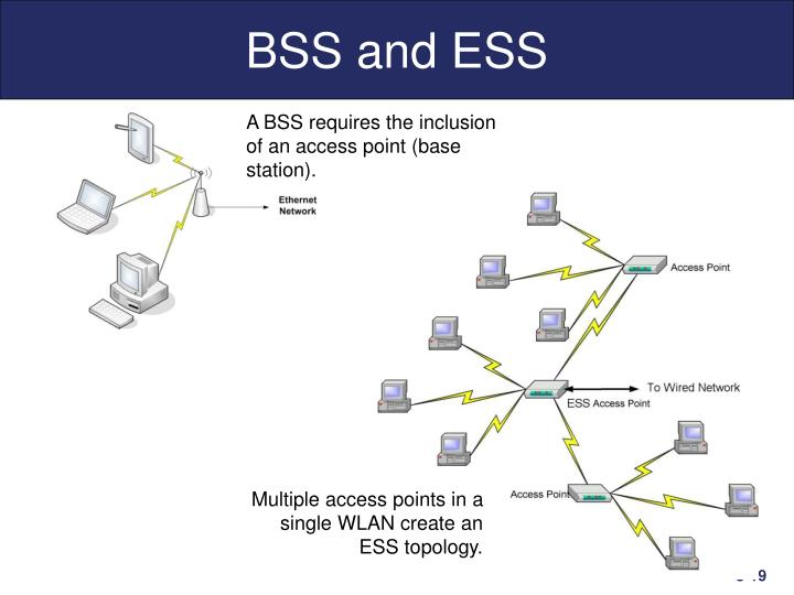 BSS and ESS