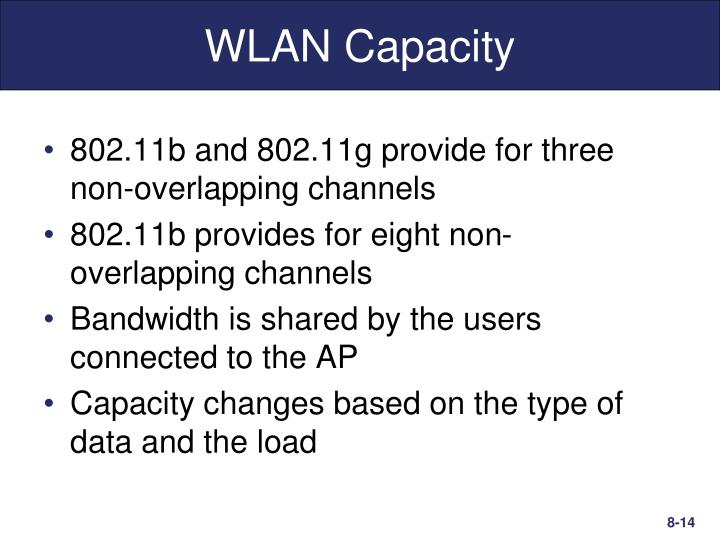 WLAN Capacity