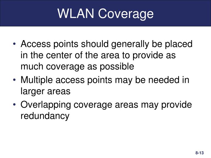 WLAN Coverage
