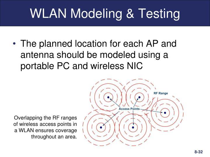 WLAN Modeling & Testing