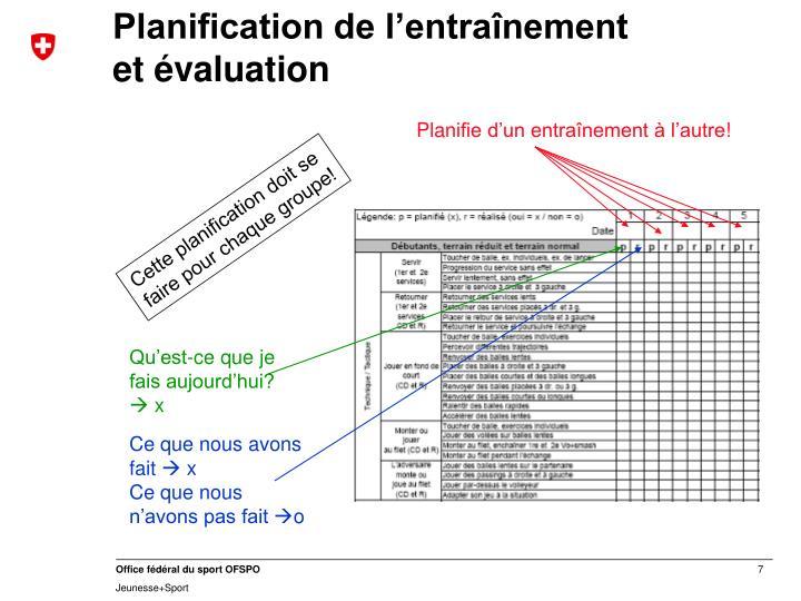 Planification de l'entraînement et évaluation
