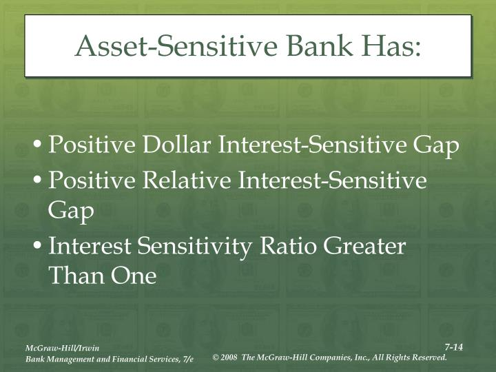 Asset-Sensitive Bank Has: