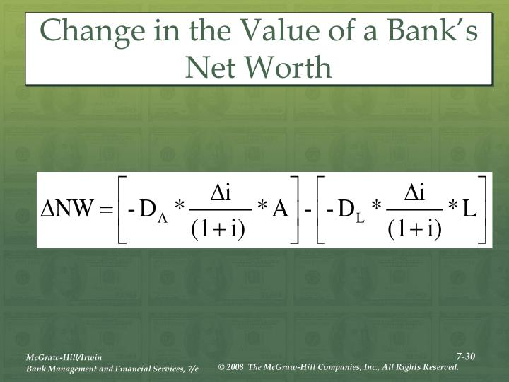 Change in the Value of a Bank's Net Worth