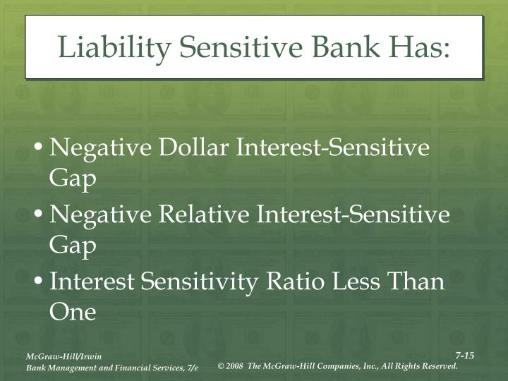 Liability Sensitive Bank Has: