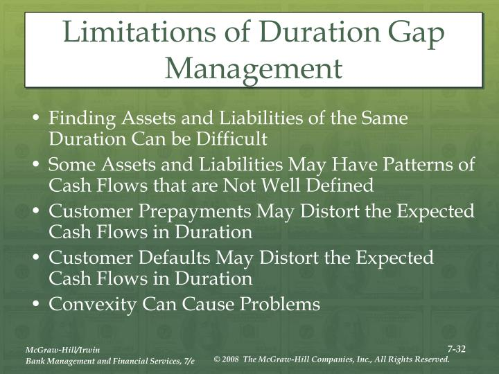 Limitations of Duration Gap Management