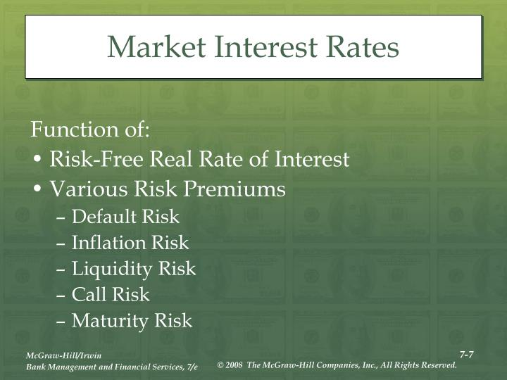 Market Interest Rates