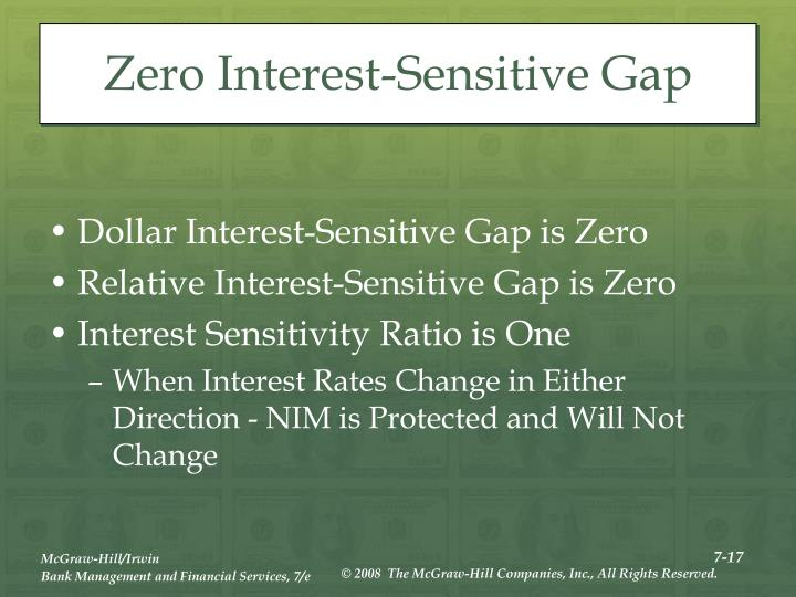Zero Interest-Sensitive Gap