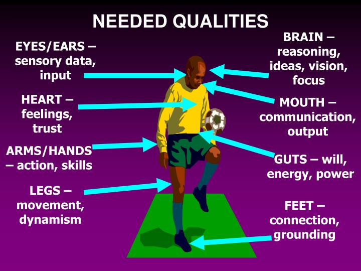NEEDED QUALITIES