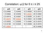 correlation i for 0 i 25